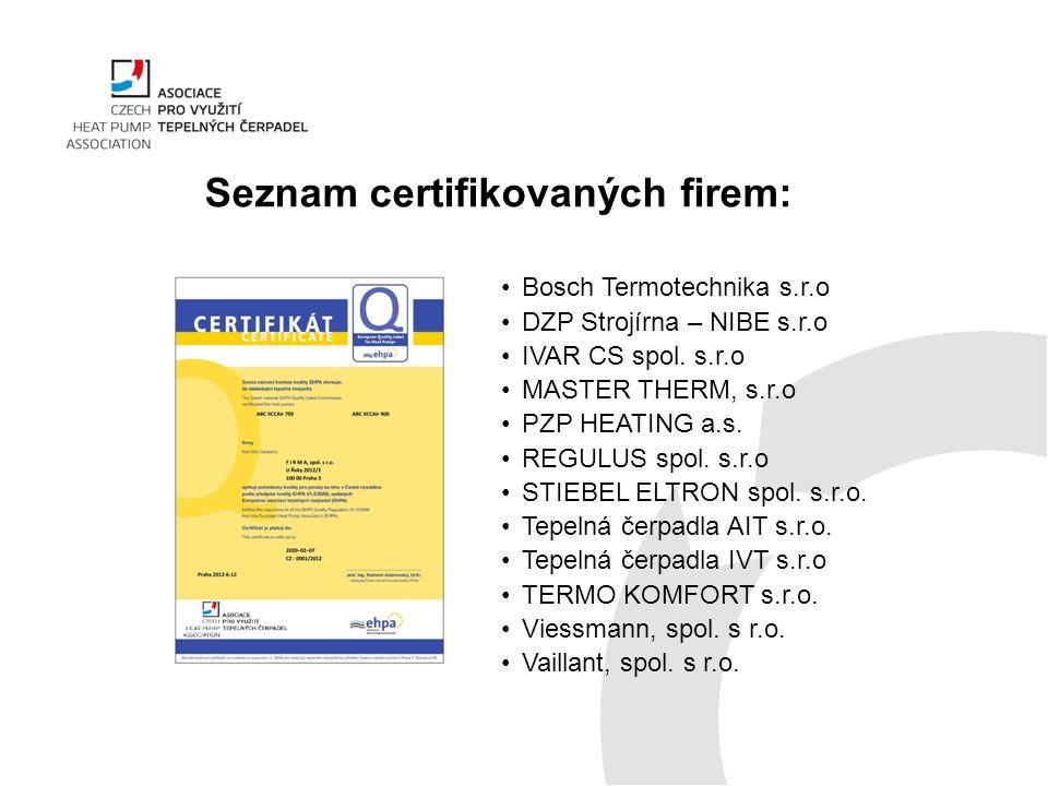 •Bosch Termotechnika s.r.o •DZP Strojírna – NIBE s.r.o •IVAR CS spol. s.r.o •MASTER THERM, s.r.o •PZP HEATING a.s. •REGULUS spol. s.r.o •STIEBEL ELTRO