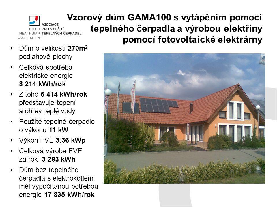 •Dům o velikosti 270m 2 podlahové plochy •Celková spotřeba elektrické energie 8 214 kWh/rok •Z toho 6 414 kWh/rok představuje topení a ohřev teplé vod
