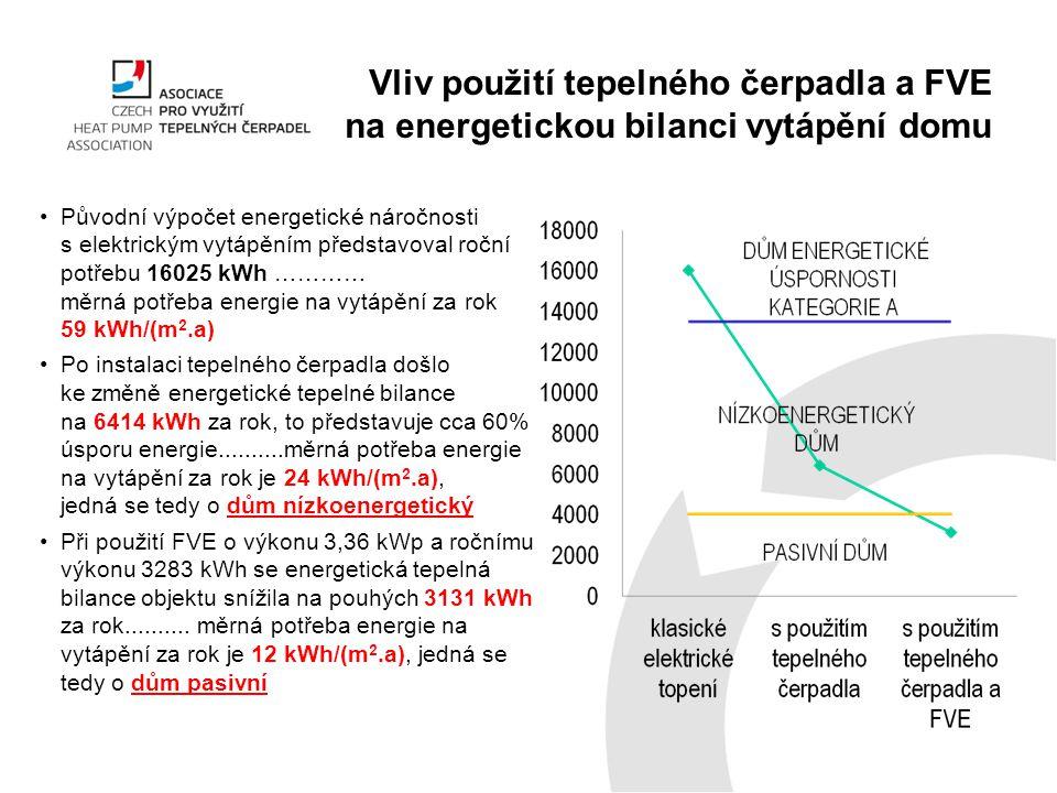 Vliv použití tepelného čerpadla a FVE na energetickou bilanci vytápění domu •Původní výpočet energetické náročnosti s elektrickým vytápěním představov