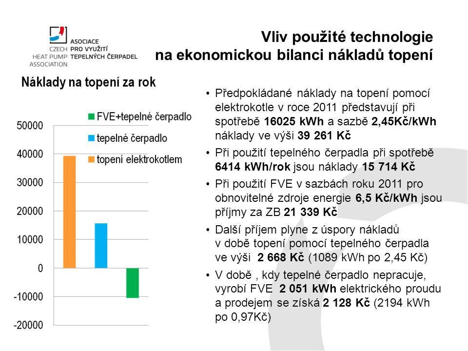 Vliv použité technologie na ekonomickou bilanci nákladů topení •Předpokládané náklady na topení pomocí elektrokotle v roce 2011 představují při spotře