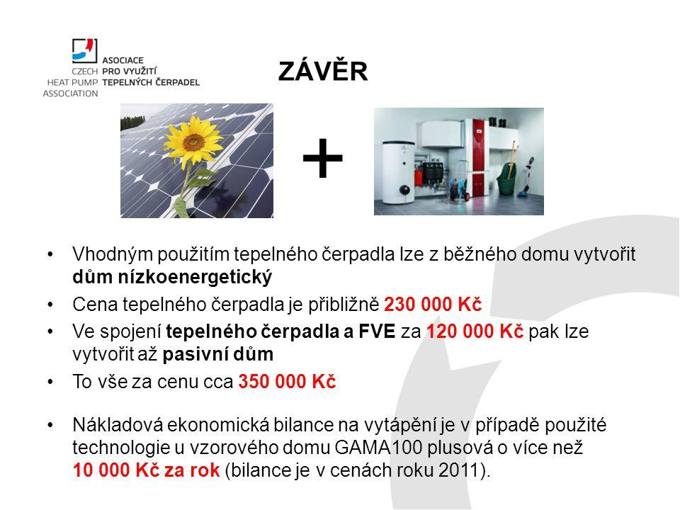 ZÁVĚR + •Vhodným použitím tepelného čerpadla lze z běžného domu vytvořit dům nízkoenergetický •Cena tepelného čerpadla je přibližně 230 000 Kč •Ve spo