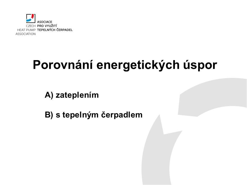 Porovnání energetických úspor A) zateplením B) s tepelným čerpadlem