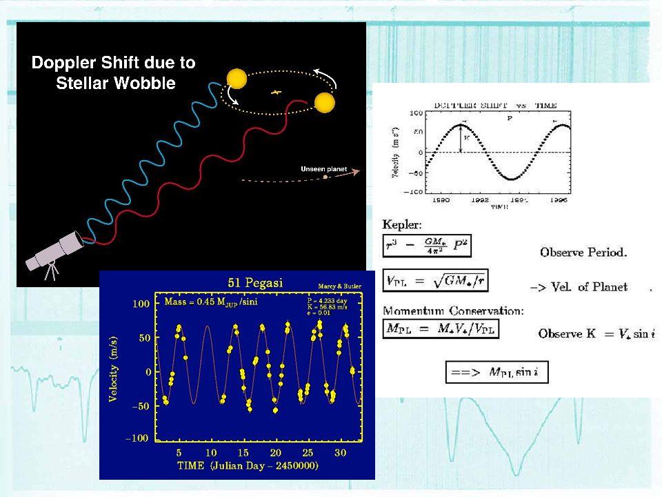 Měření pohybů centrální hvězdy •centrální hvězda mění polohu •poloměr dráhy je a H = a.M P /M H perioda = doba 1 oběhu planety •pozorovatel může měřit celkem tři měnící se veličiny: RV (  v R /c)  polohu hvězdy a čas příchodu signálu pravidelně vysílaného hvězdou •RV dává spodní mez hmotnosti .