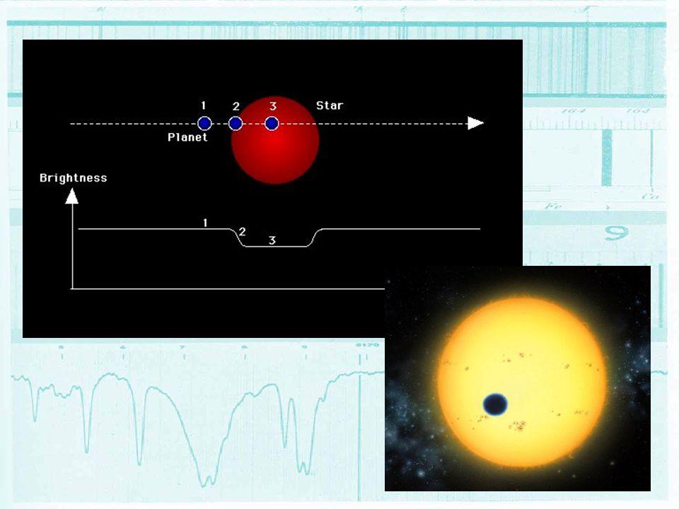 """Přechod planety přes … •rovina oběhu planety musí být příznivě orientována (pravděpodobnost = R H /a •přesnost fotometrického měření musí být lepší než """"hloubka poklesu jasnosti •pro Jupiter 1%, pro Zemi 10 -4 •ze Země cca 0,1%, z kosmu 10 -5 !!"""