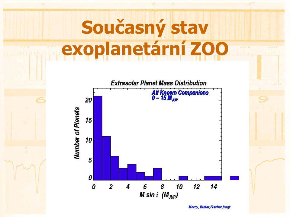 Současný stav exoplanetární ZOO •u pulsarů: PSR 1257+12, PSR B1620-26 •protoplanetární disky: beta Pic, L1551, BD+31-643 •objekty nepotvrzené: W 3 (OH), HR7875, Geminga, PSR 0329+54, PSR 1828-11, Q0957+561 A, Lalande 21185, CM Dra, Alpha Tau, TMR-1C, 98-BLG-35, 95-BLG-3, 97- BLG-41, 94-BLG-4