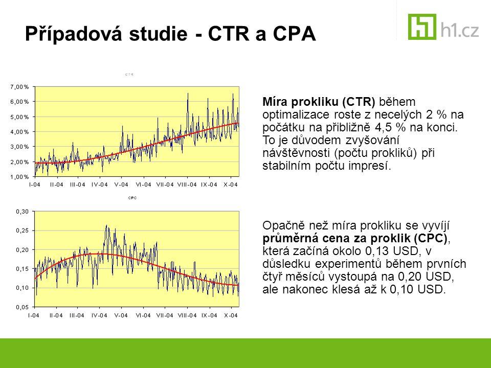 Případová studie - CTR a CPA Míra prokliku (CTR) během optimalizace roste z necelých 2 % na počátku na přibližně 4,5 % na konci. To je důvodem zvyšová
