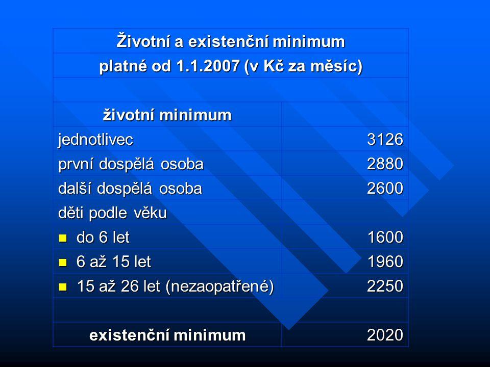 Životní a existenční minimum platné od 1.1.2007 (v Kč za měsíc) životní minimum jednotlivec 3126 první dospělá osoba 2880 další dospělá osoba 2600 dět