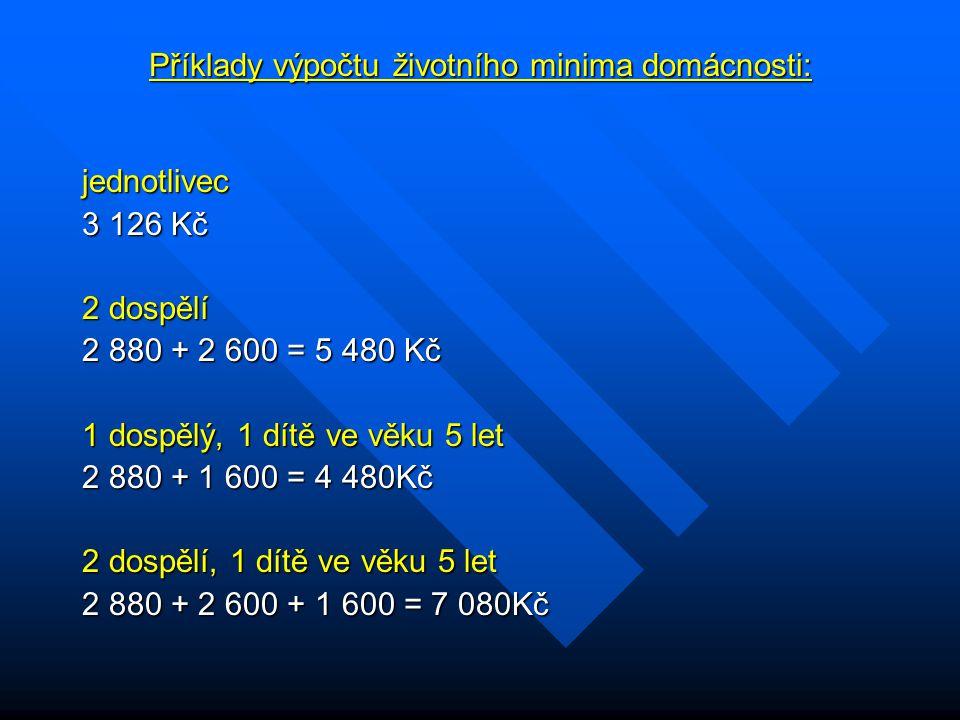 Příklady výpočtu životního minima domácnosti: jednotlivec 3 126 Kč 2 dospělí 2 880 + 2 600 = 5 480 Kč 1 dospělý, 1 dítě ve věku 5 let 2 880 + 1 600 =