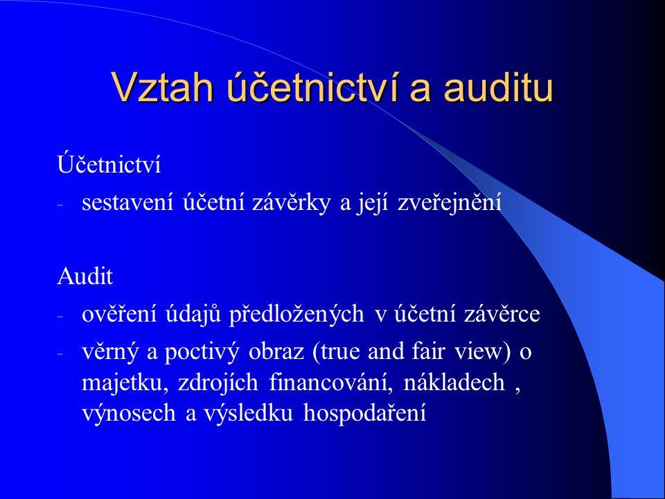 Vztah účetnictví a auditu Účetnictví - sestavení účetní závěrky a její zveřejnění Audit - ověření údajů předložených v účetní závěrce - věrný a poctiv