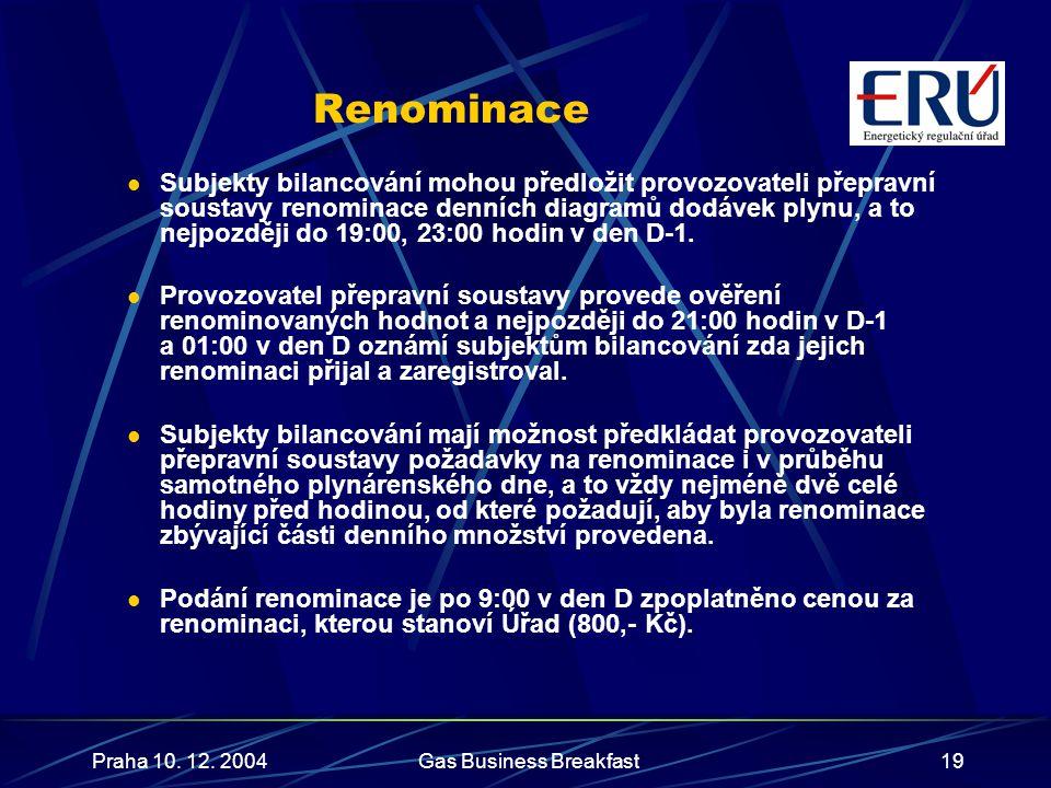 Praha 10. 12. 2004Gas Business Breakfast19 Renominace  Subjekty bilancování mohou předložit provozovateli přepravní soustavy renominace denních diagr