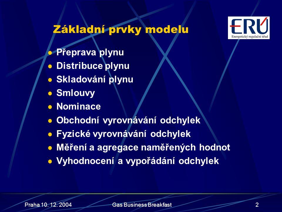 Praha 10. 12. 2004Gas Business Breakfast2 Základní prvky modelu  Přeprava plynu  Distribuce plynu  Skladování plynu  Smlouvy  Nominace  Obchodní
