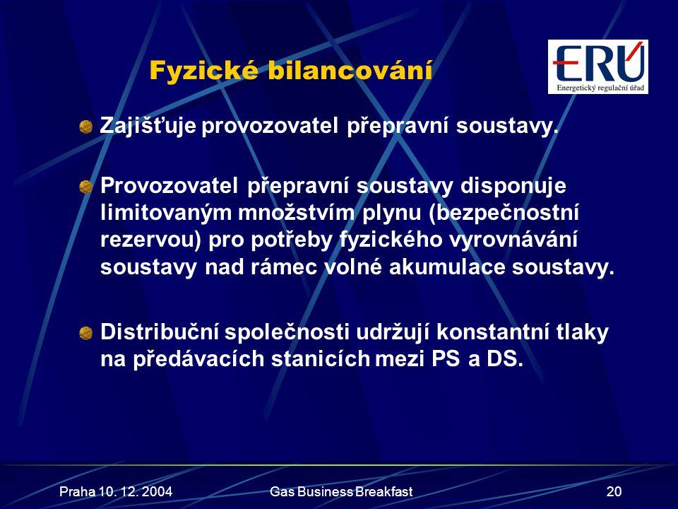 Praha 10. 12. 2004Gas Business Breakfast20 Fyzické bilancování Zajišťuje provozovatel přepravní soustavy. Provozovatel přepravní soustavy disponuje li