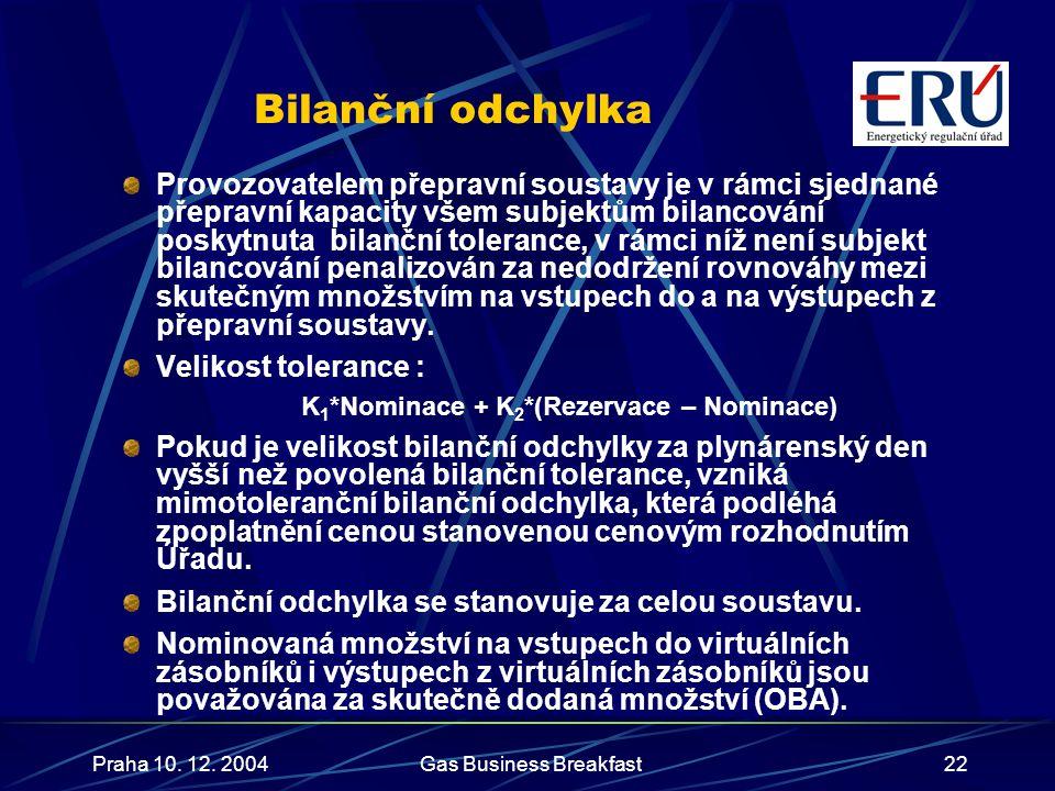 Praha 10. 12. 2004Gas Business Breakfast22 Bilanční odchylka Provozovatelem přepravní soustavy je v rámci sjednané přepravní kapacity všem subjektům b
