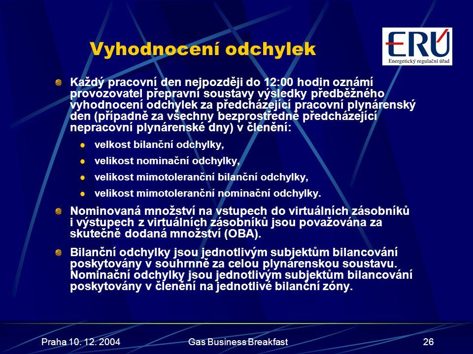 Praha 10. 12. 2004Gas Business Breakfast26 Vyhodnocení odchylek Každý pracovní den nejpozději do 12:00 hodin oznámí provozovatel přepravní soustavy vý