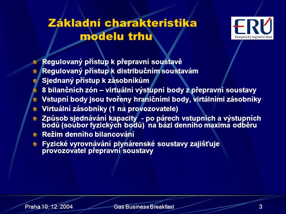 Praha 10. 12. 2004Gas Business Breakfast3 Základní charakteristika modelu trhu Regulovaný přístup k přepravní soustavě Regulovaný přístup k distribučn