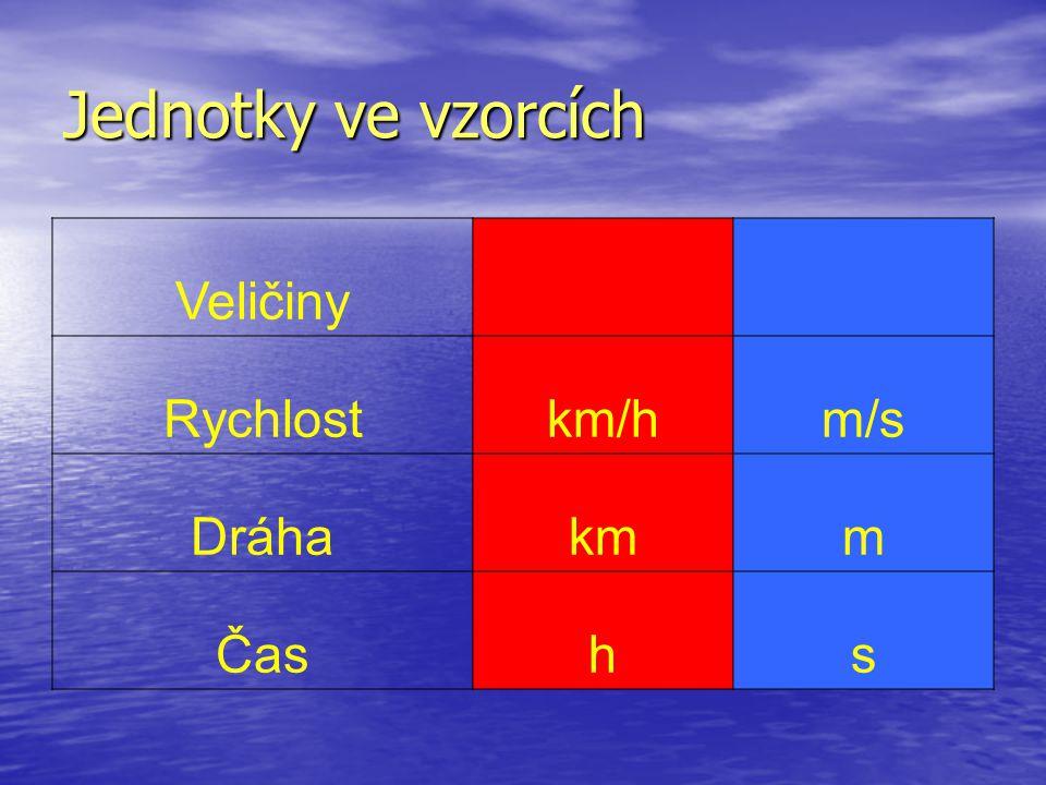 Jednotky ve vzorcích Veličiny Rychlostkm/hm/s Dráhakmm Čashs
