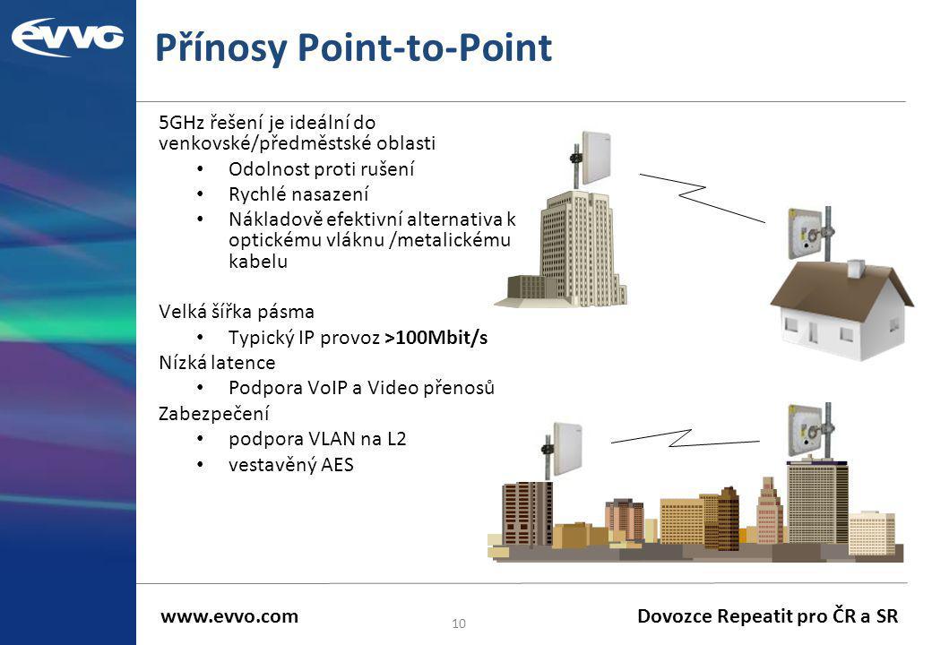 Přínosy Point-to-Point 5GHz řešení je ideální do venkovské/předměstské oblasti • Odolnost proti rušení • Rychlé nasazení • Nákladově efektivní alterna