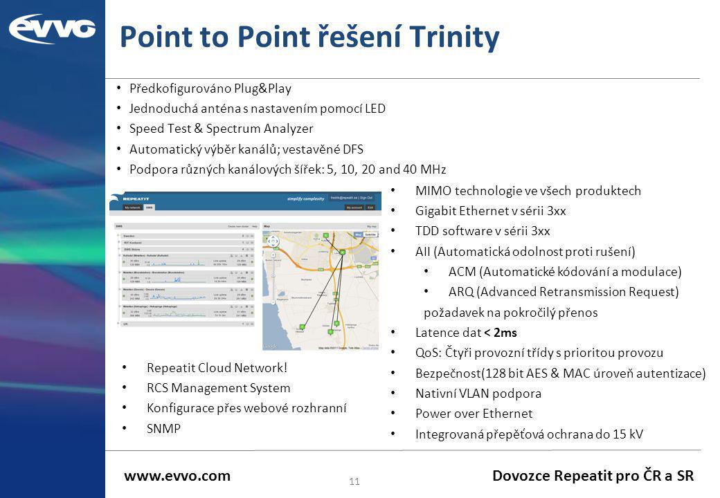 Point to Point řešení Trinity • Předkofigurováno Plug&Play • Jednoduchá anténa s nastavením pomocí LED • Speed Test & Spectrum Analyzer • Automatický
