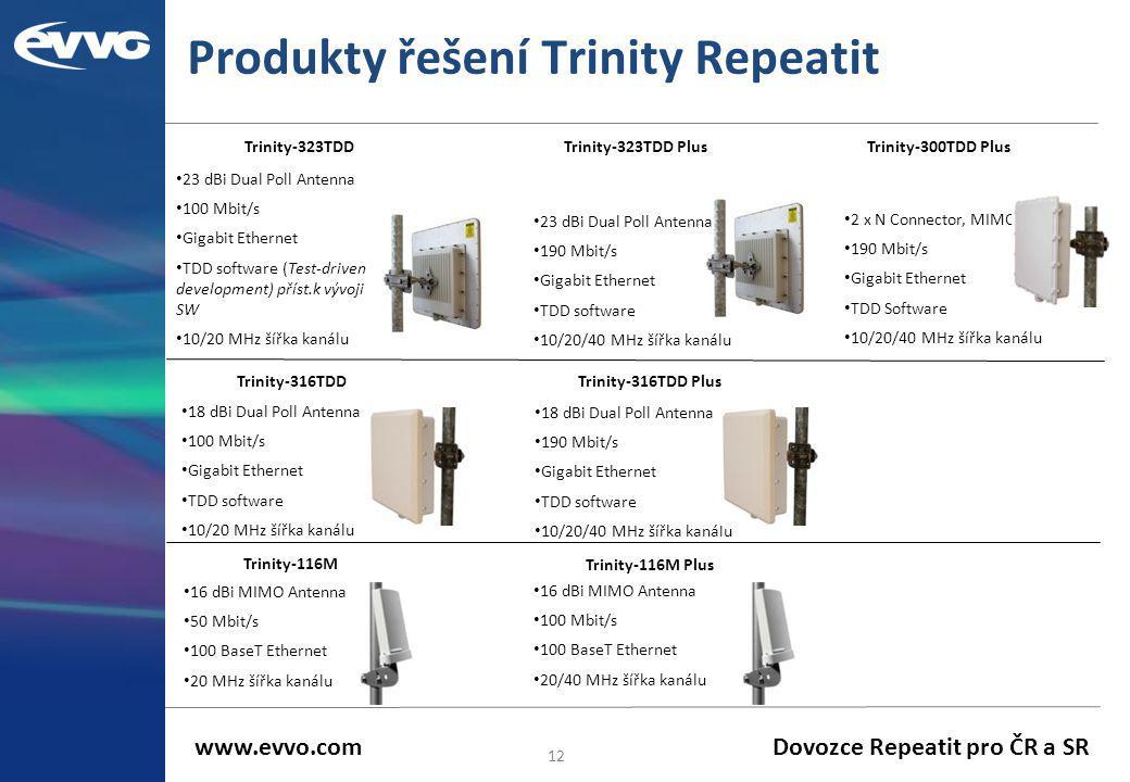 Produkty řešení Trinity Repeatit 12 Trinity-323TDD Plus Trinity-116M • 23 dBi Dual Poll Antenna • 190 Mbit/s • Gigabit Ethernet • TDD software • 10/20