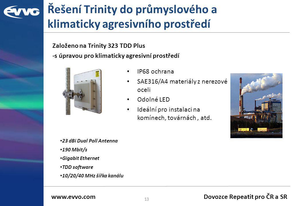 Řešení Trinity do průmyslového a klimaticky agresivního prostředí 13 • 23 dBi Dual Poll Antenna • 190 Mbit/s • Gigabit Ethernet • TDD software • 10/20