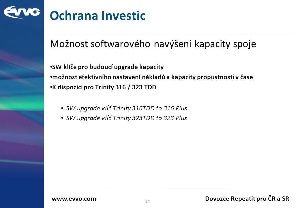 Ochrana Investic Možnost softwarového navýšení kapacity spoje • SW klíče pro budoucí upgrade kapacity • možnost efektivního nastavení nákladů a kapaci