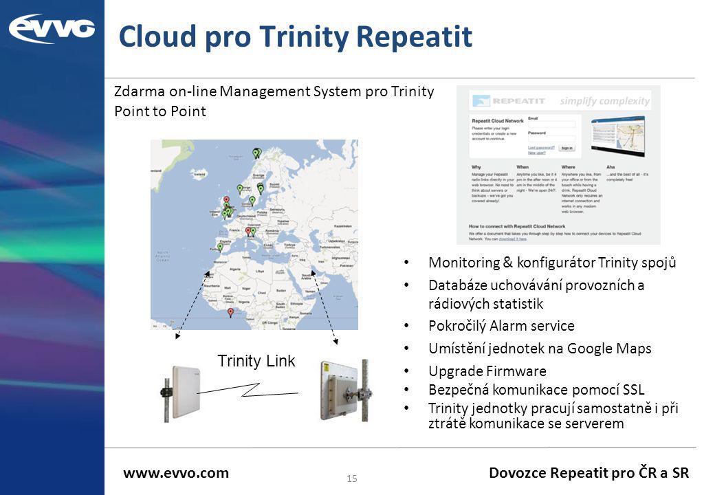 Cloud pro Trinity Repeatit 15 • Monitoring & konfigurátor Trinity spojů • Databáze uchovávání provozních a rádiových statistik • Pokročilý Alarm servi