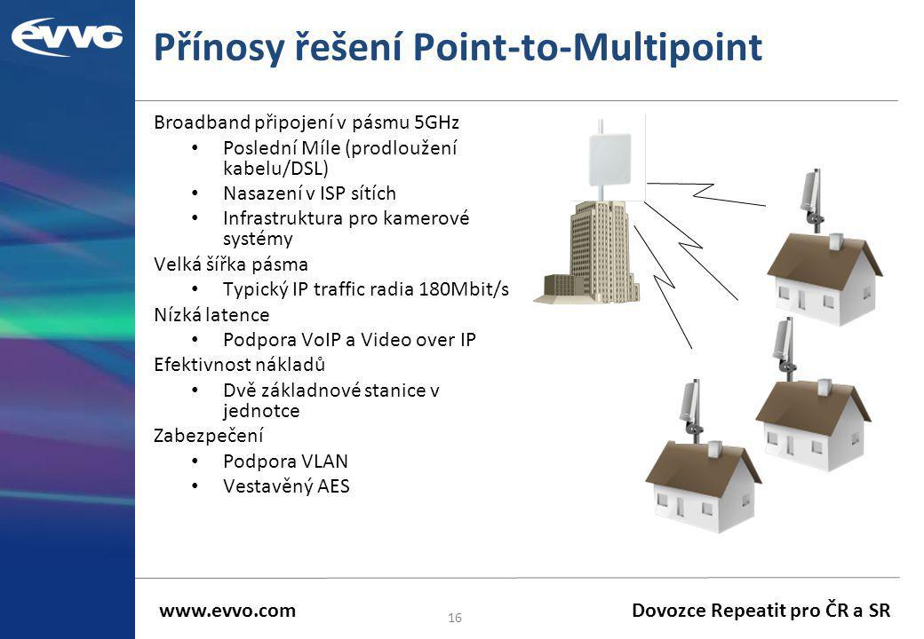 Přínosy řešení Point-to-Multipoint Broadband připojení v pásmu 5GHz • Poslední Míle (prodloužení kabelu/DSL) • Nasazení v ISP sítích • Infrastruktura