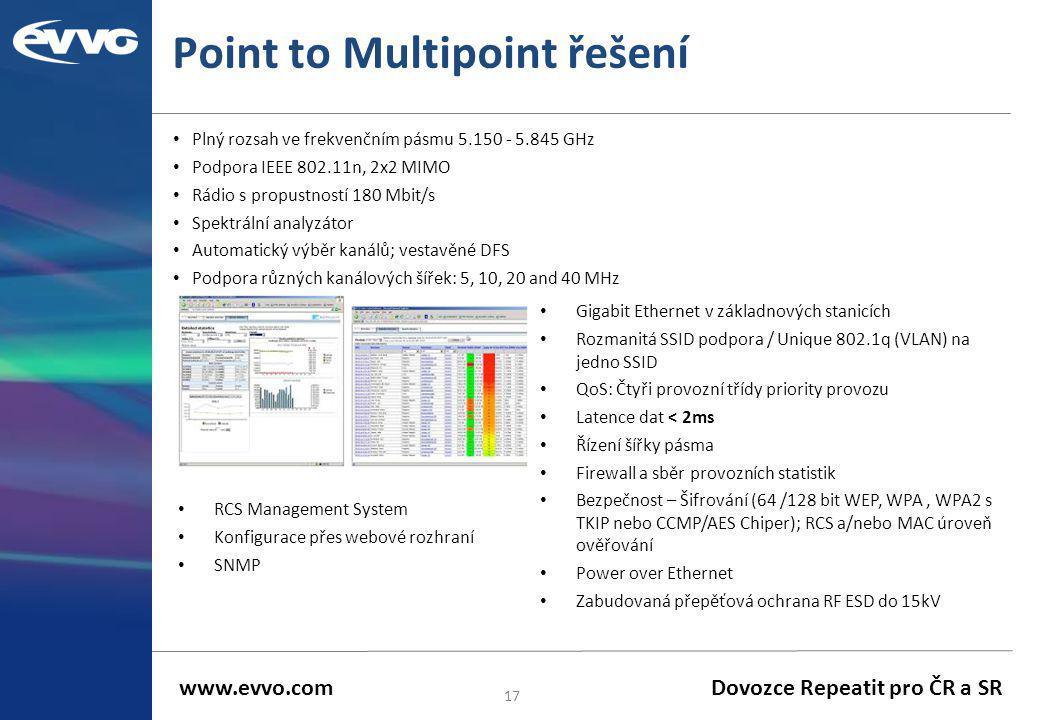 Point to Multipoint řešení • Plný rozsah ve frekvenčním pásmu 5.150 - 5.845 GHz • Podpora IEEE 802.11n, 2x2 MIMO • Rádio s propustností 180 Mbit/s • S