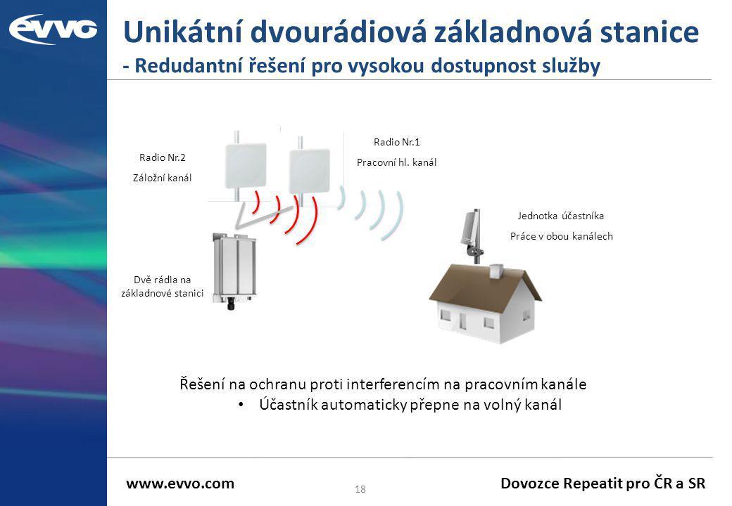 Unikátní dvourádiová základnová stanice - Redudantní řešení pro vysokou dostupnost služby 18 Radio Nr.2 Záložní kanál Řešení na ochranu proti interfer