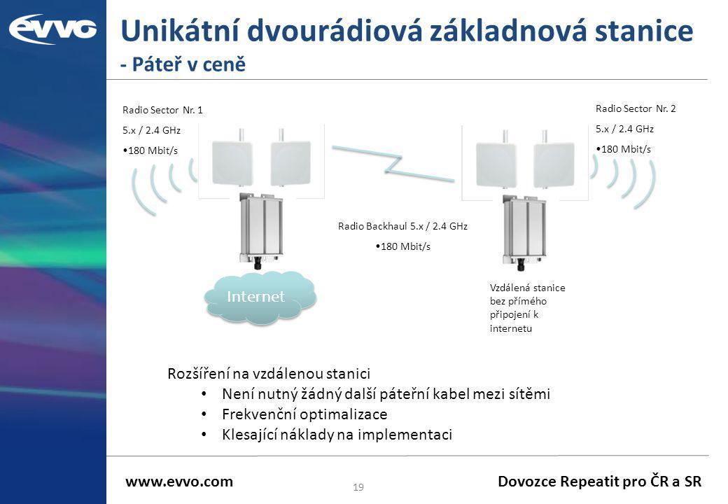 Unikátní dvourádiová základnová stanice - Páteř v ceně 19 Radio Backhaul 5.x / 2.4 GHz •180 Mbit/s Radio Sector Nr. 1 5.x / 2.4 GHz •180 Mbit/s Radio