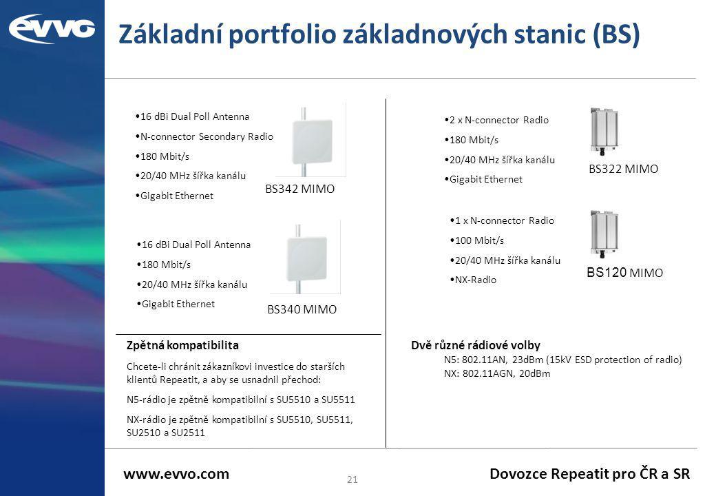 Základní portfolio základnových stanic (BS) 21 BS120 MIMO BS322 MIMO Zpětná kompatibilita Chcete-li chránit zákazníkovi investice do starších klientů