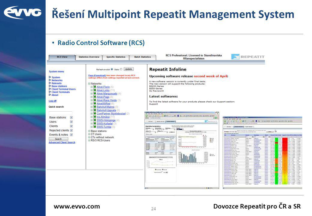Řešení Multipoint Repeatit Management System • Radio Control Software (RCS) 24 www.evvo.com Dovozce Repeatit pro ČR a SR