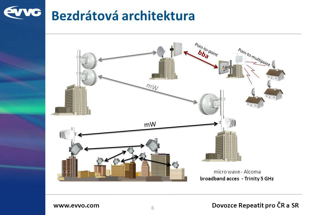 Bezdrátová architektura 6 mW bba micro wave - Alcoma broadband acces - Trinity 5 GHz Poin-to-point Poin-to-multipoint www.evvo.com Dovozce Repeatit pr