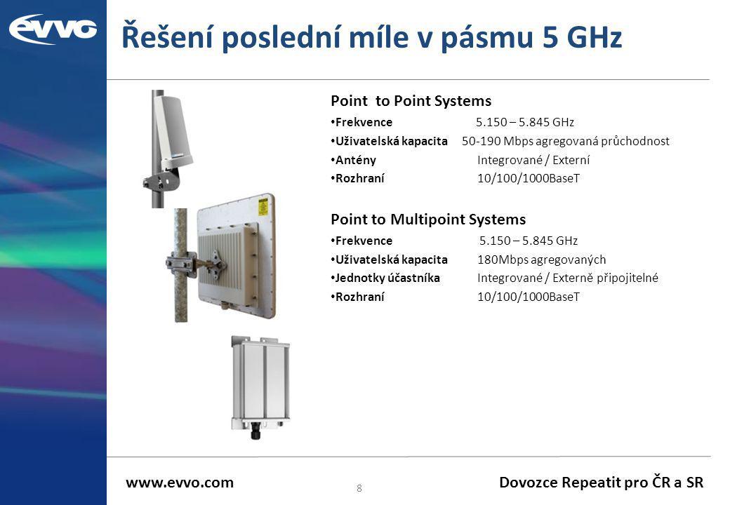Řešení poslední míle v pásmu 5 GHz Point to Point Systems • Frekvence 5.150 – 5.845 GHz • Uživatelská kapacita 50-190 Mbps agregovaná průchodnost • An
