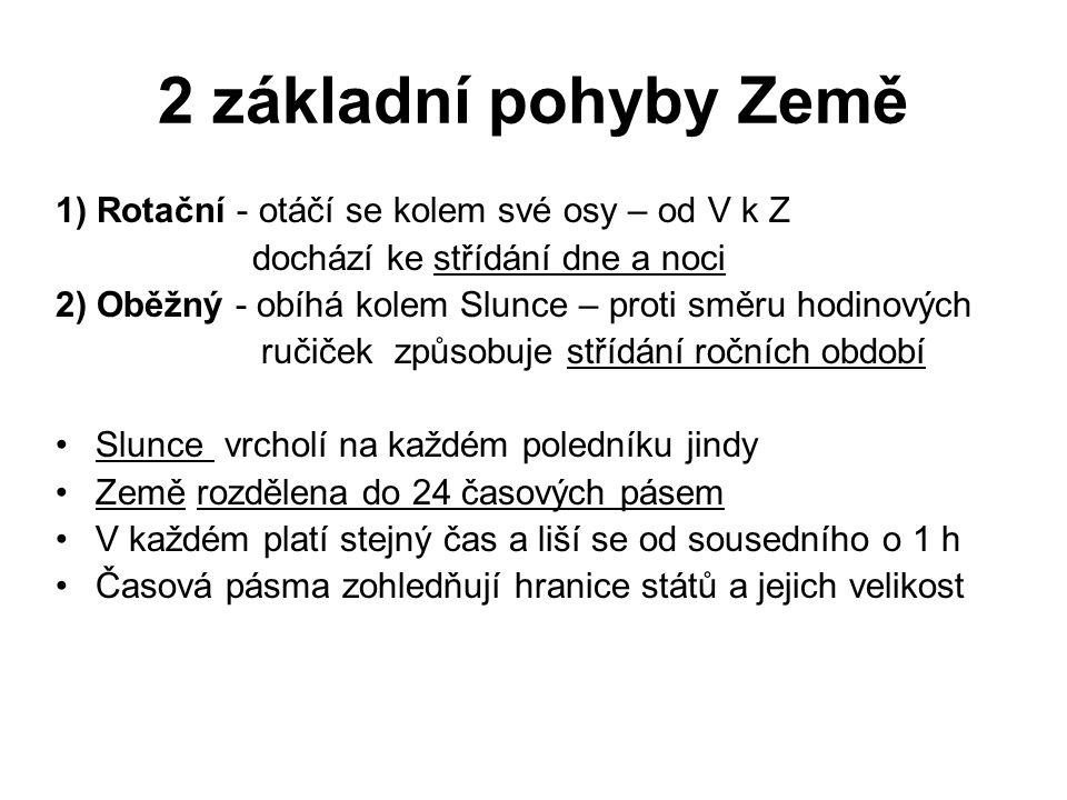 Datová hranice •na 180° •překročením ze Z na V se o jeden den sníží •http://vandr. hu.cz/pasma.html