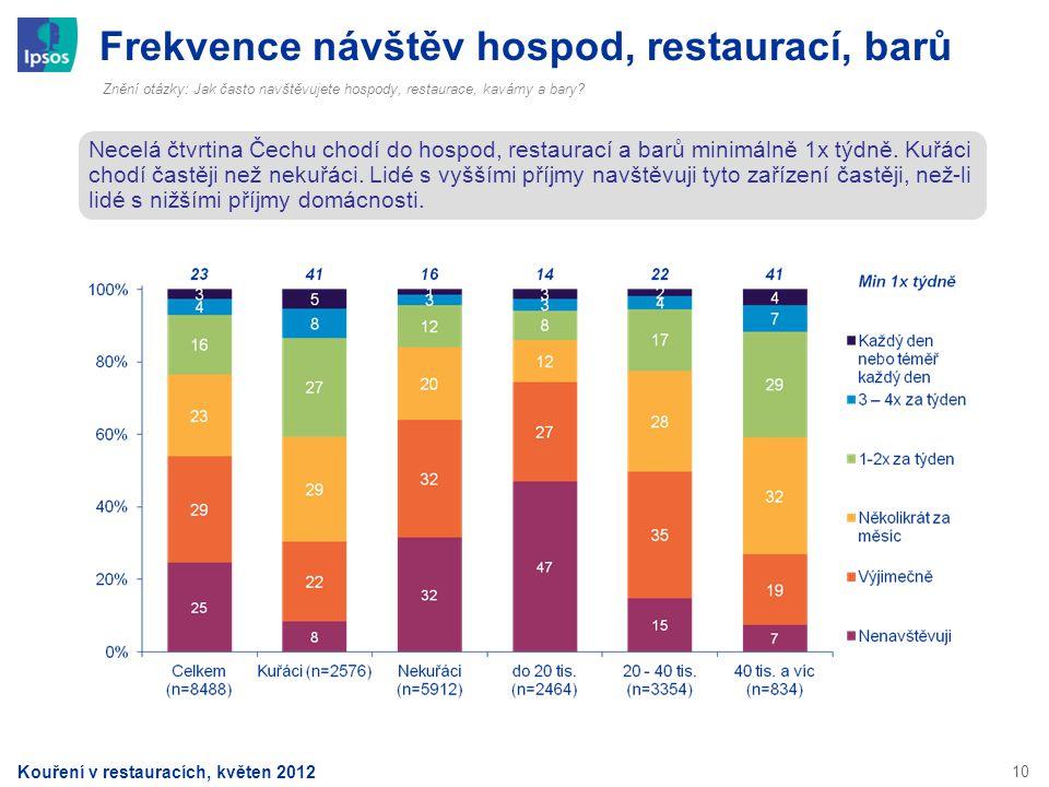 10 Frekvence návštěv hospod, restaurací, barů Znění otázky: Jak často navštěvujete hospody, restaurace, kavárny a bary? Necelá čtvrtina Čechu chodí do