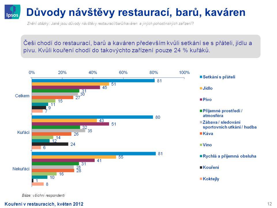 12 Důvody návštěvy restaurací, barů, kaváren Znění otázky: Jaké jsou důvody návštěvy restaurací/barů/kaváren a jiných pohostinských zařízení? Báze: vš