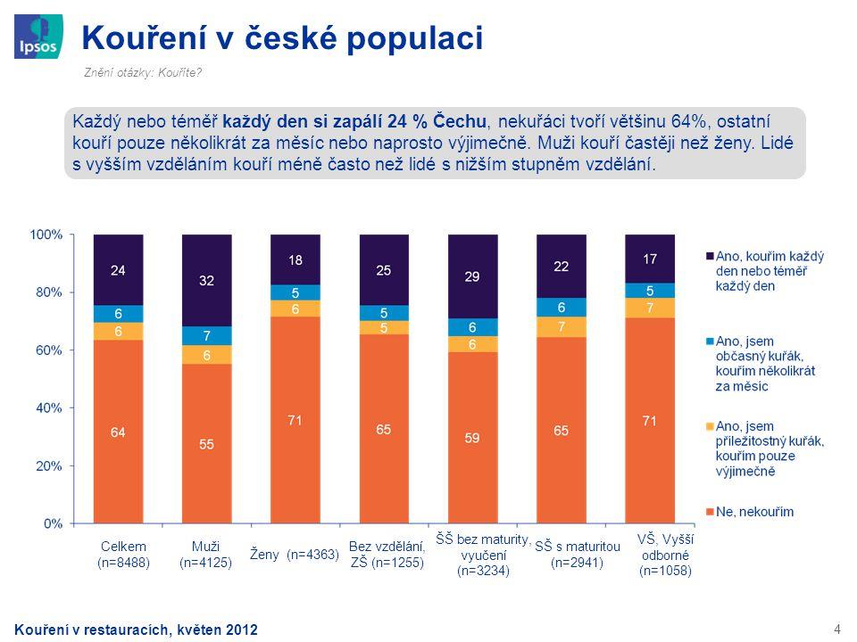 4 Kouření v české populaci Znění otázky: Kouříte? Každý nebo téměř každý den si zapálí 24 % Čechu, nekuřáci tvoří většinu 64%, ostatní kouří pouze něk