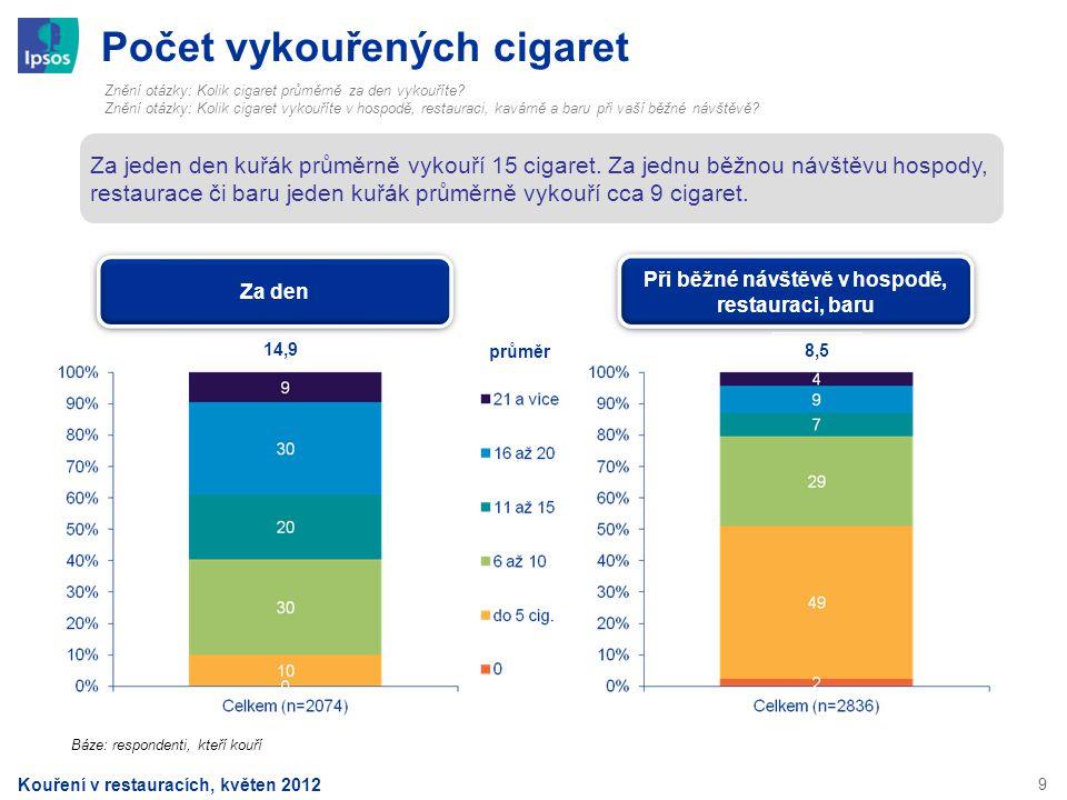 9 Počet vykouřených cigaret Znění otázky: Kolik cigaret průměrně za den vykouříte? Znění otázky: Kolik cigaret vykouříte v hospodě, restauraci, kavárn