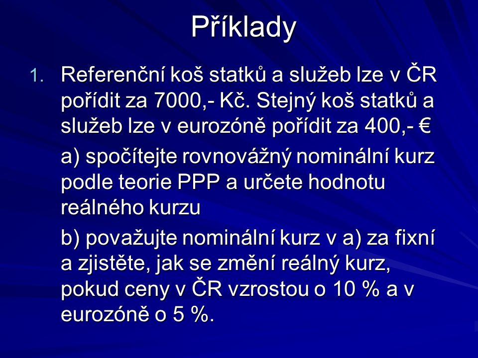 Kurz koruny během transformace Graf 2: Celkové kurzové trendy v ČR v relaci s Německem Zdroj: Vencovský, Komárek (1998)