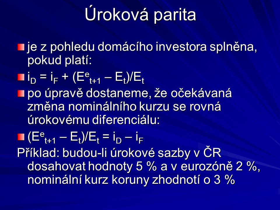 Determinace měnových kurzů podle teorie úrokové parity Úroková parita – nastává tehdy, když depozita denominovaná v jakékoli měně mají po přepočtu na