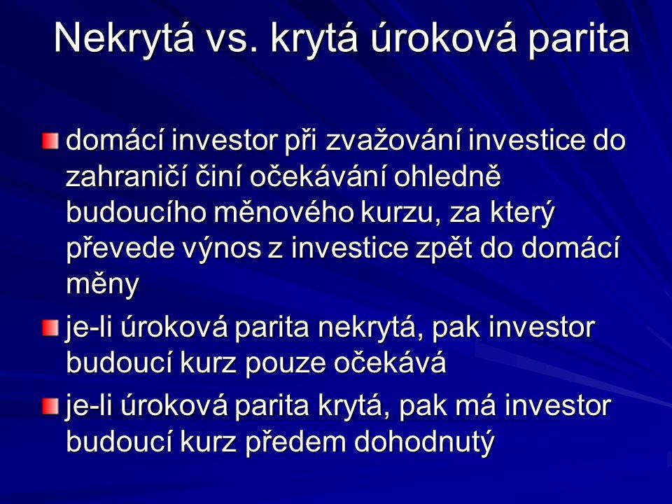 Úroková parita - graficky CZK/EUR 35 30 25 i CZK i EU-12 + (E e t+1 – E t )/E t očekávaný výnos domácích i zahraničních depozit přepočtených na koruny
