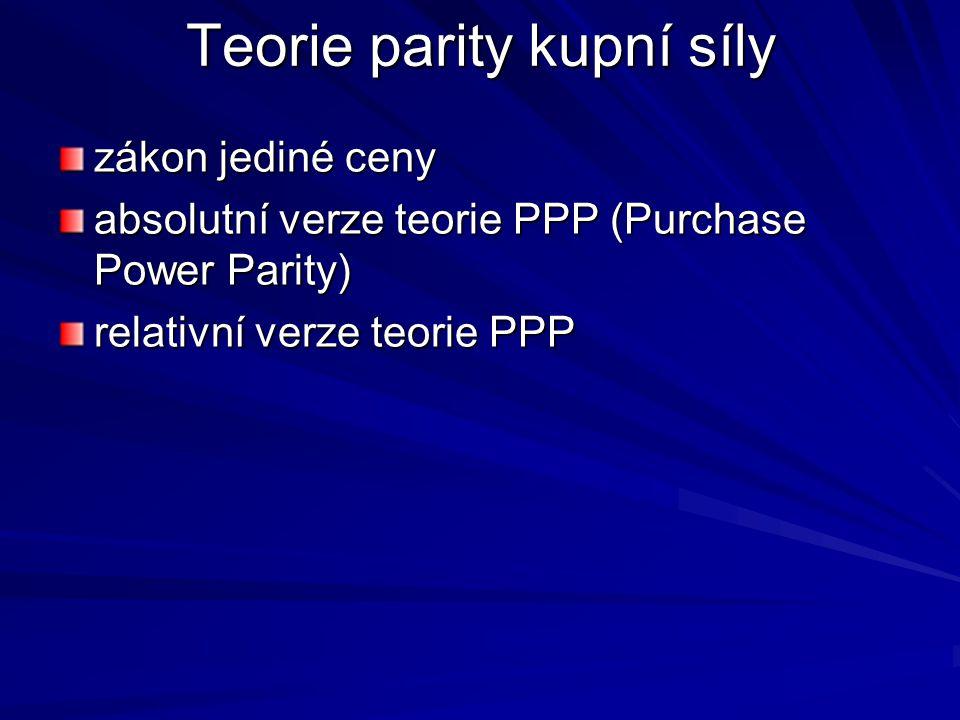 Teorie parity kupní síly zákon jediné ceny absolutní verze teorie PPP (Purchase Power Parity) relativní verze teorie PPP