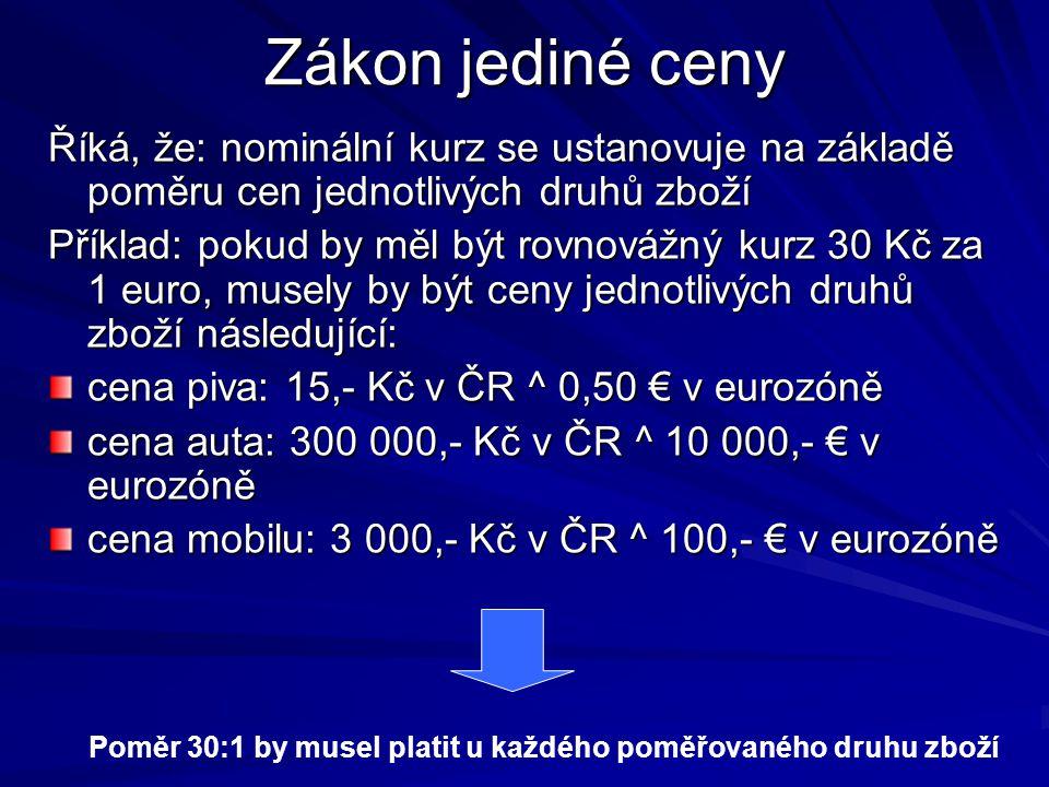 Úroková parita - graficky CZK/EUR 35 30 25 i CZK i EU-12 + (E e t+1 – E t )/E t očekávaný výnos domácích i zahraničních depozit přepočtených na koruny při kurzu 35 korun za 1 euro je koruna podhodnocena – korunová depozita přinášejí vyšší očekávaný výnos než eurodepozita při kurzu 25 korun za 1 euro je koruna nadhodnocena – korunová depozita přinášejí nižší očekávaný výnos než eurodepozita kurz 30 korun za 1 euro je rovnovážný – nastává při něm úroková parita a investorům je jedno, zda budou investovat do korunových depozit nebo eurodepozit
