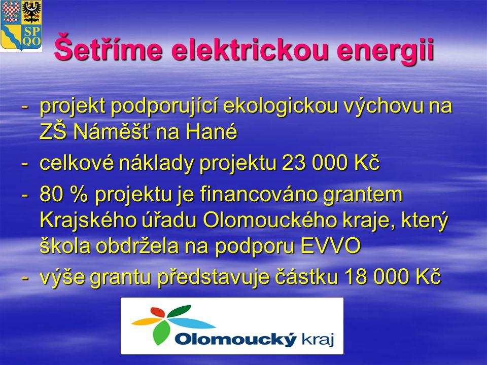 Šetříme elektrickou energii -projekt podporující ekologickou výchovu na ZŠ Náměšť na Hané -celkové náklady projektu 23 000 Kč -80 % projektu je financováno grantem Krajského úřadu Olomouckého kraje, který škola obdržela na podporu EVVO -výše grantu představuje částku 18 000 Kč
