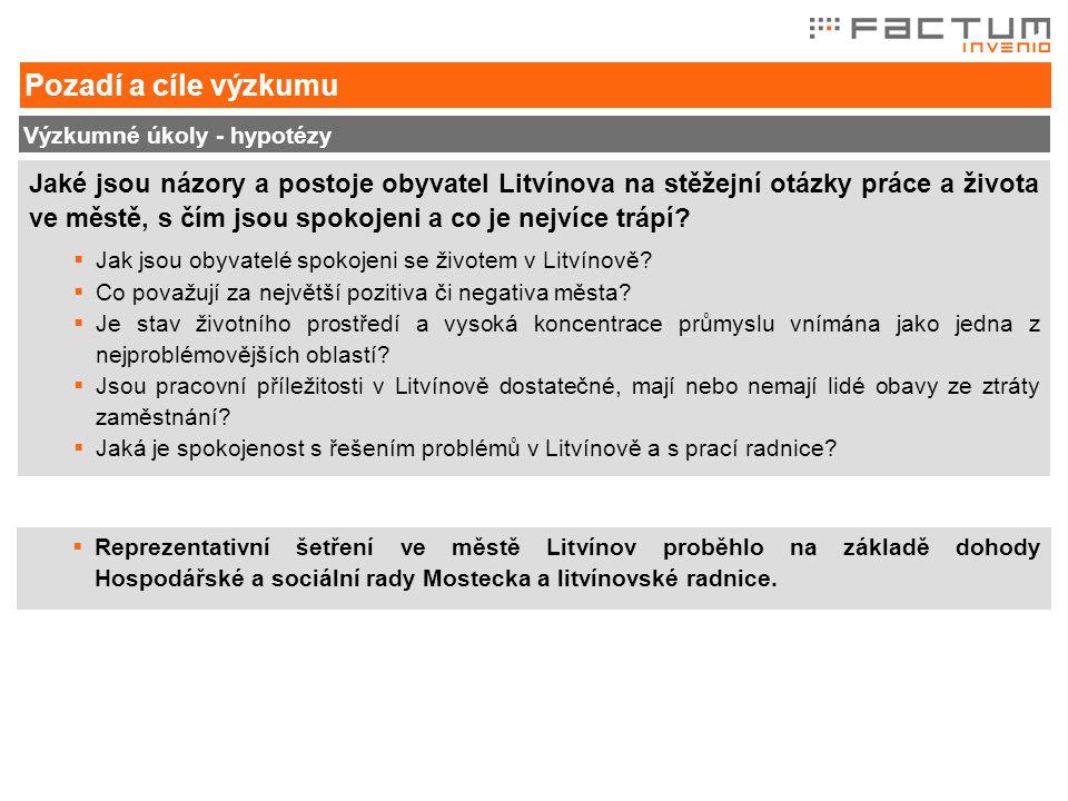 Pozadí a cíle výzkumu Výzkumné úkoly - hypotézy Jaké jsou názory a postoje obyvatel Litvínova na stěžejní otázky práce a života ve městě, s čím jsou spokojeni a co je nejvíce trápí.