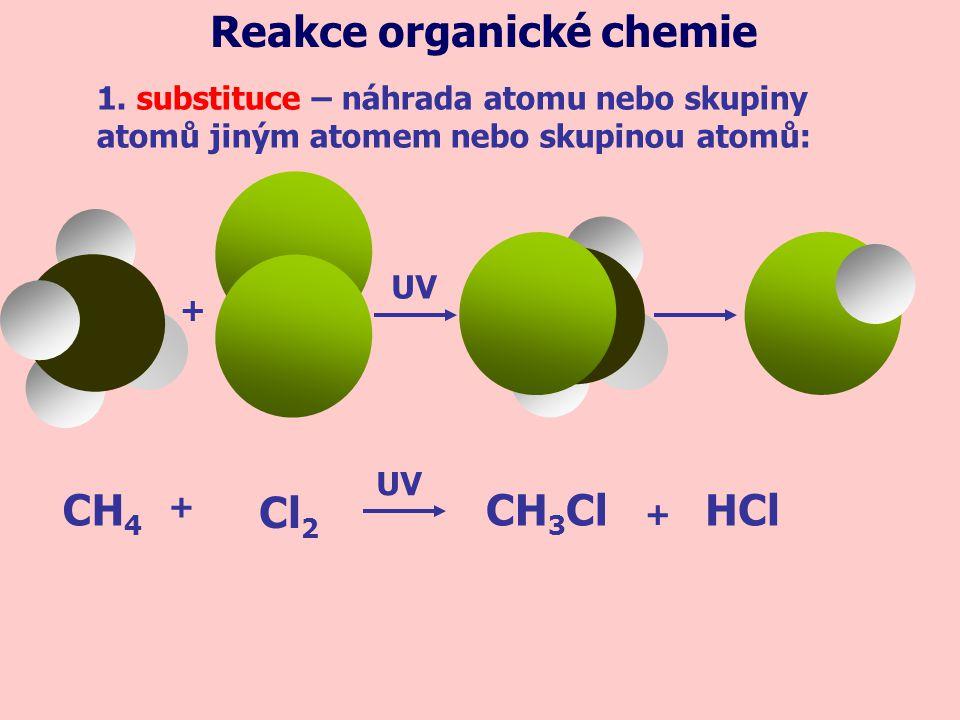 1. substituce – náhrada atomu nebo skupiny atomů jiným atomem nebo skupinou atomů: Reakce organické chemie + UV CH 4 CH 3 ClHCl Cl 2 + + UV