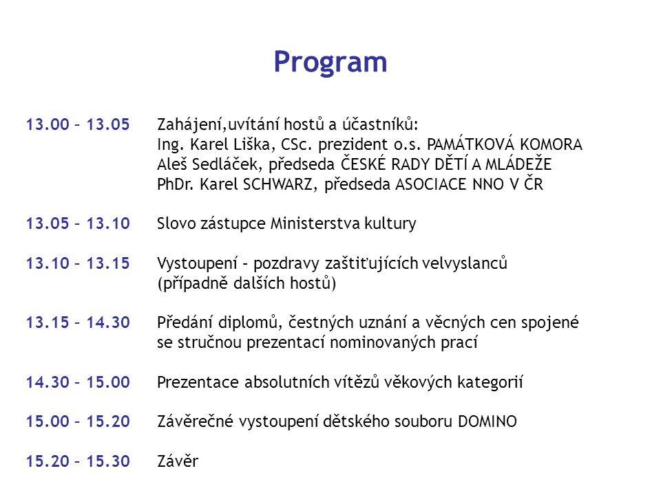 Program 13.00 – 13.05Zahájení,uvítání hostů a účastníků: Ing. Karel Liška, CSc. prezident o.s. PAMÁTKOVÁ KOMORA Aleš Sedláček, předseda ČESKÉ RADY DĚT