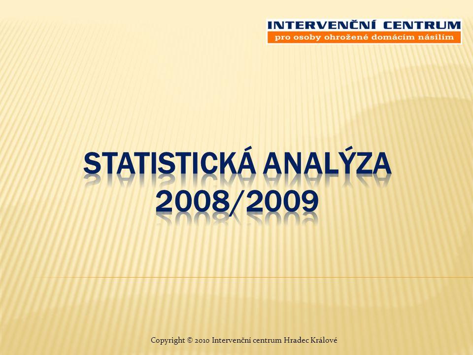 Copyright © 2010 Intervenční centrum Hradec Králové
