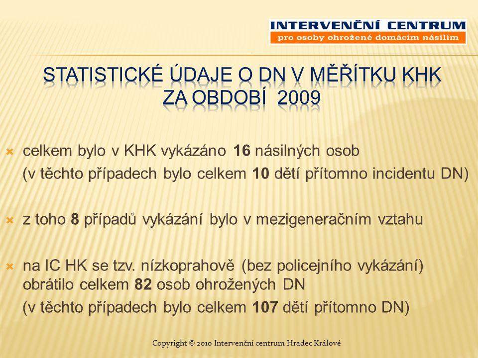  celkem bylo v KHK vykázáno 16 násilných osob (v těchto případech bylo celkem 10 dětí přítomno incidentu DN)  z toho 8 případů vykázání bylo v mezigeneračním vztahu  na IC HK se tzv.